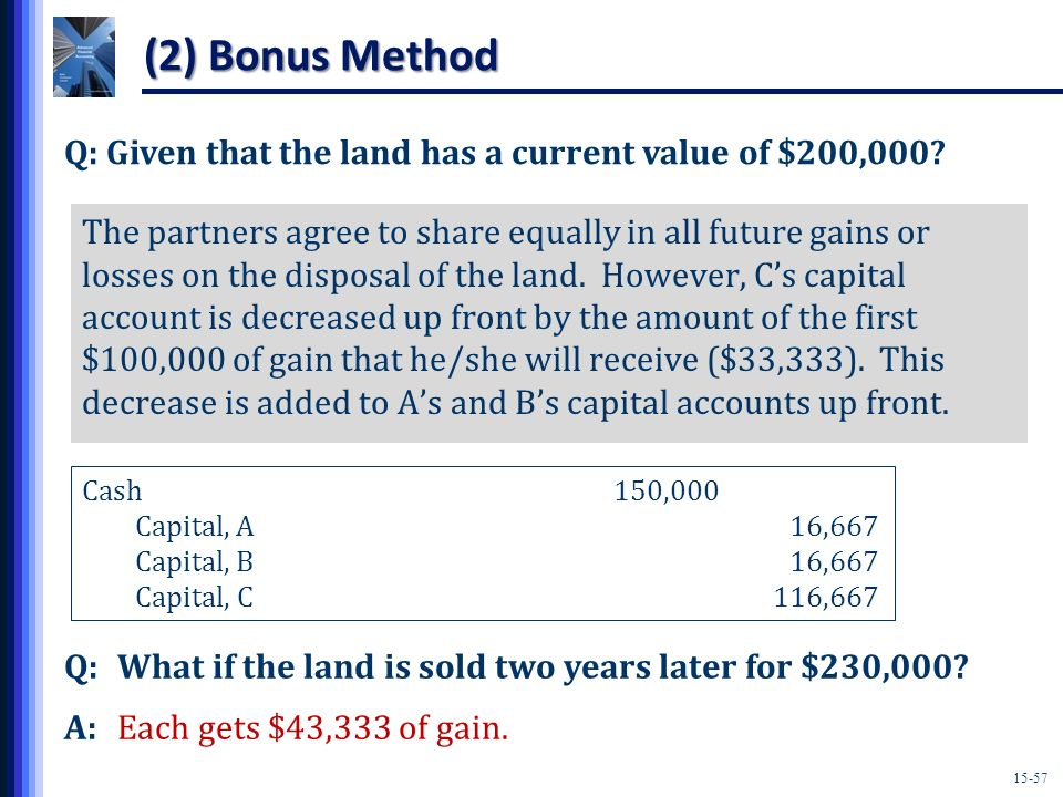 (2) Bonus Method Q: Given that the land has a current value of $200,000