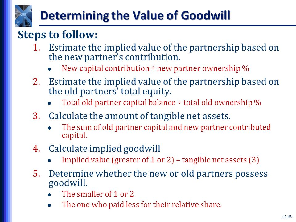 Determining the Value of Goodwill