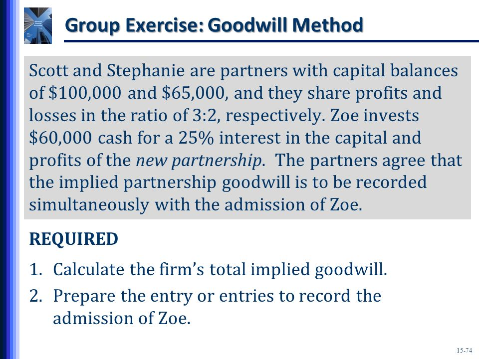 Group Exercise: Goodwill Method