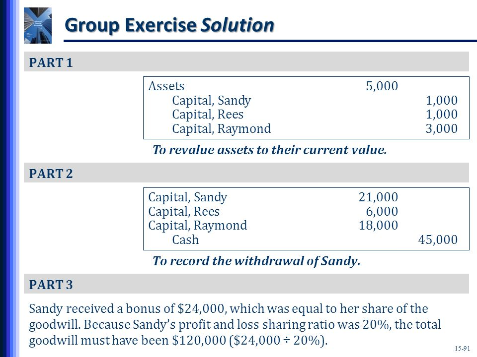 Group Exercise Solution