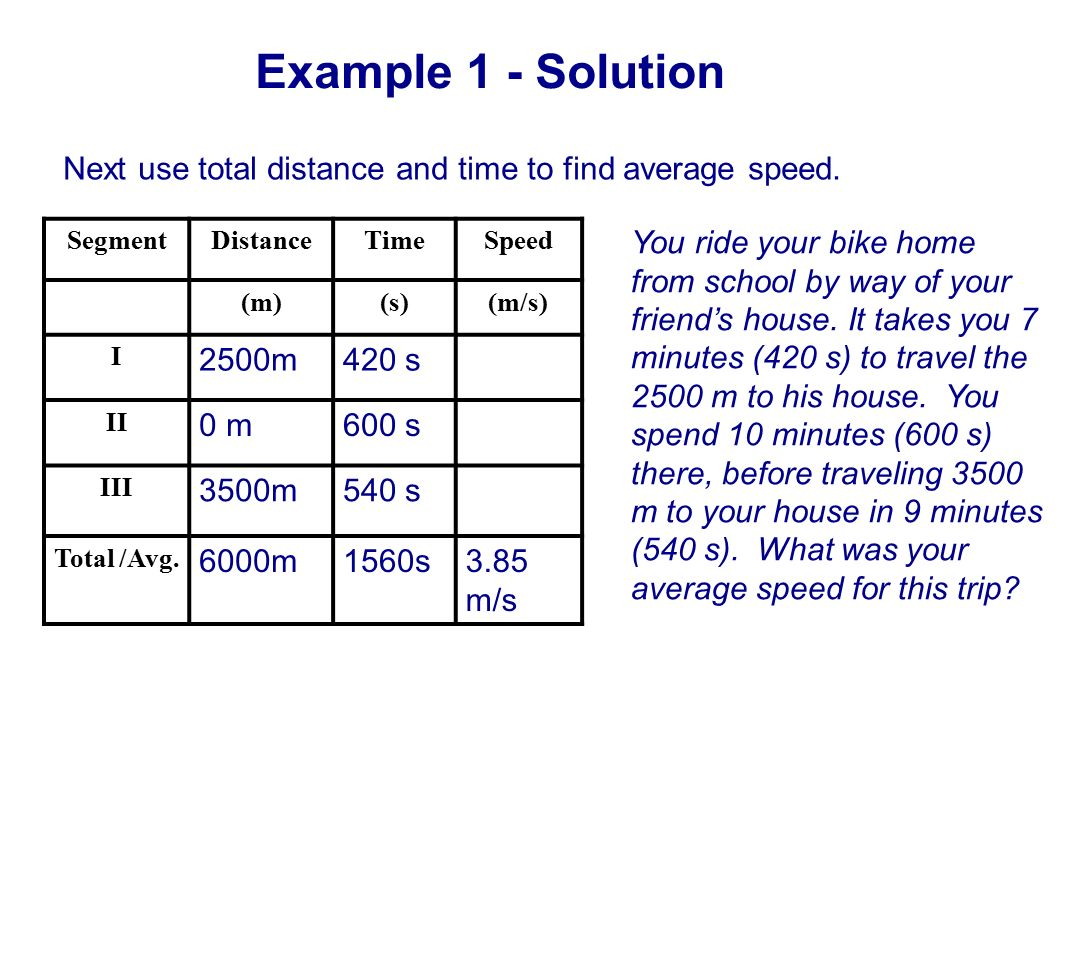 How to find speed, time distance