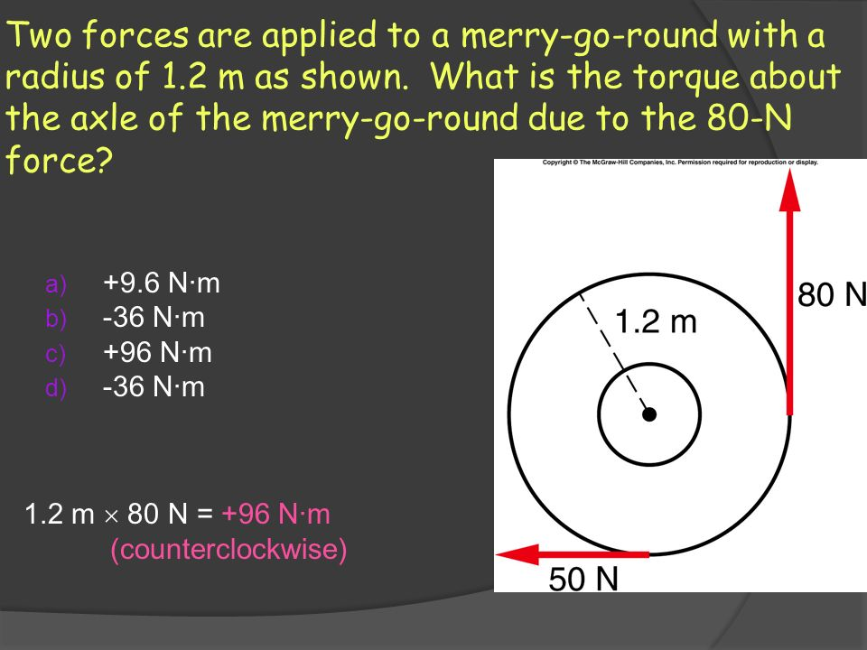Two forces are applied to a merry-go-round with a radius of 1