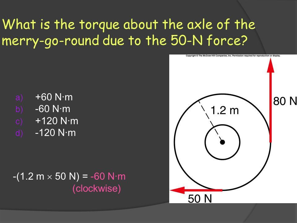 What is the torque about the axle of the merry-go-round due to the 50-N force