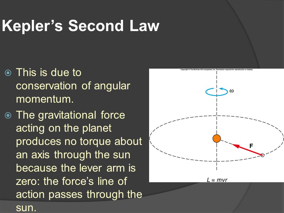 Kepler's Second Law This is due to conservation of angular momentum.