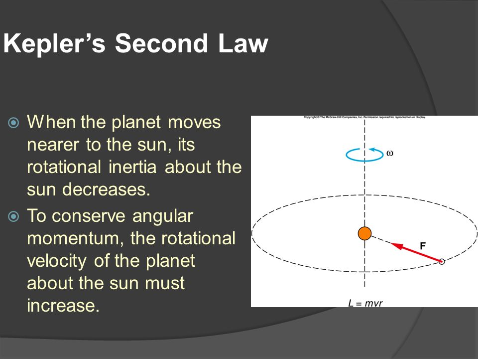 Kepler's Second Law When the planet moves nearer to the sun, its rotational inertia about the sun decreases.