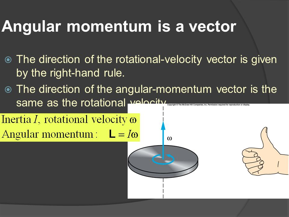 Angular momentum is a vector