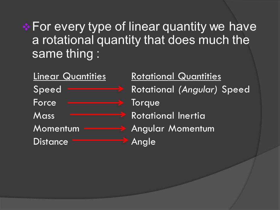For every type of linear quantity we have a rotational quantity that does much the same thing :