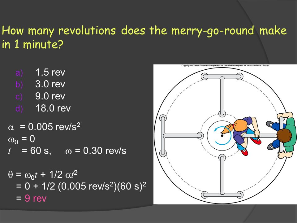 How many revolutions does the merry-go-round make in 1 minute