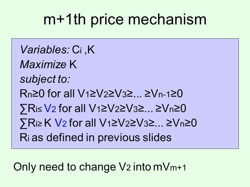 define price mechanism