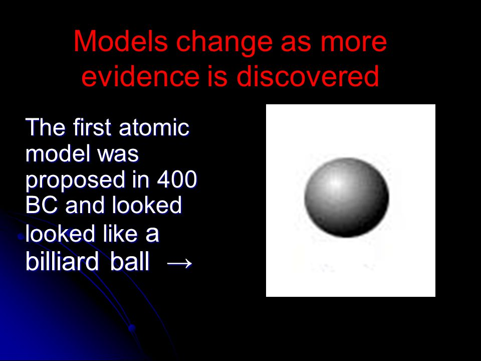 Models change as more evidence is discovered