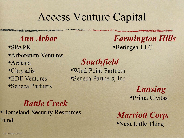 Entrepreneurship Business Model and Business Model Canvas