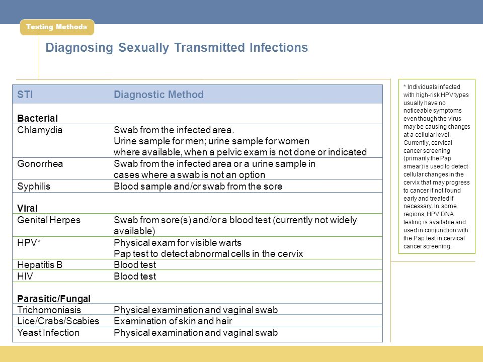 Sexually transmitted infections test