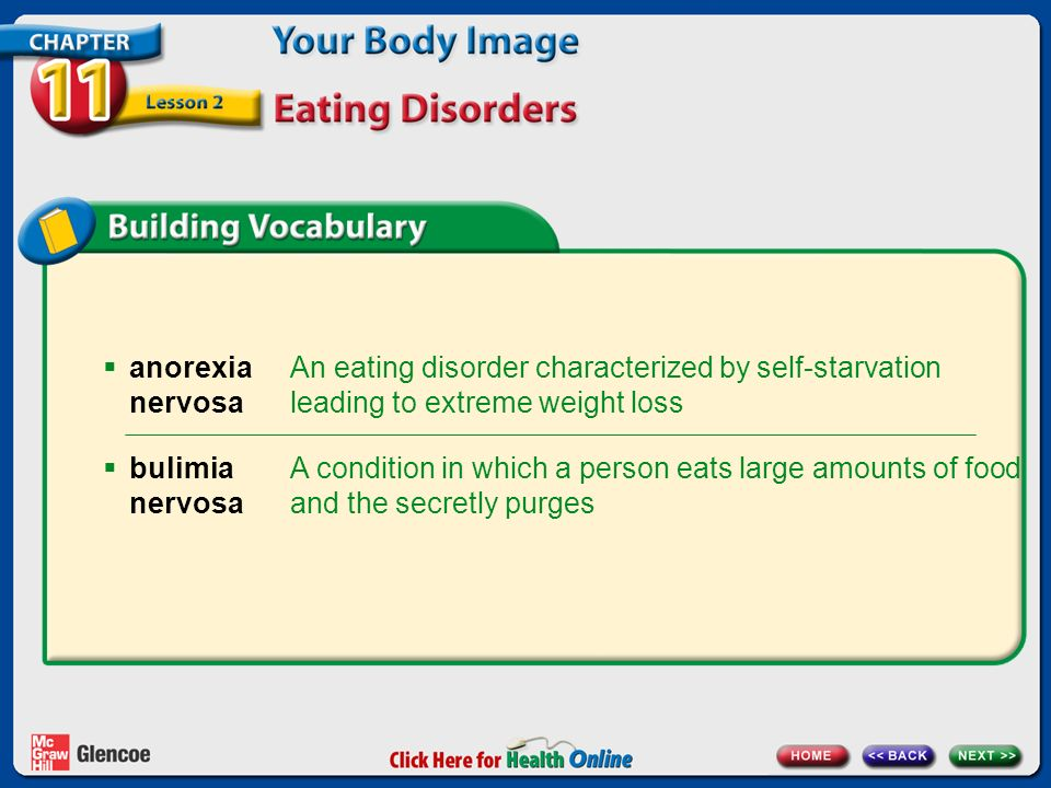 Chapter 11 Your Body Image Lesson 2 Eating Disorders Next Ppt