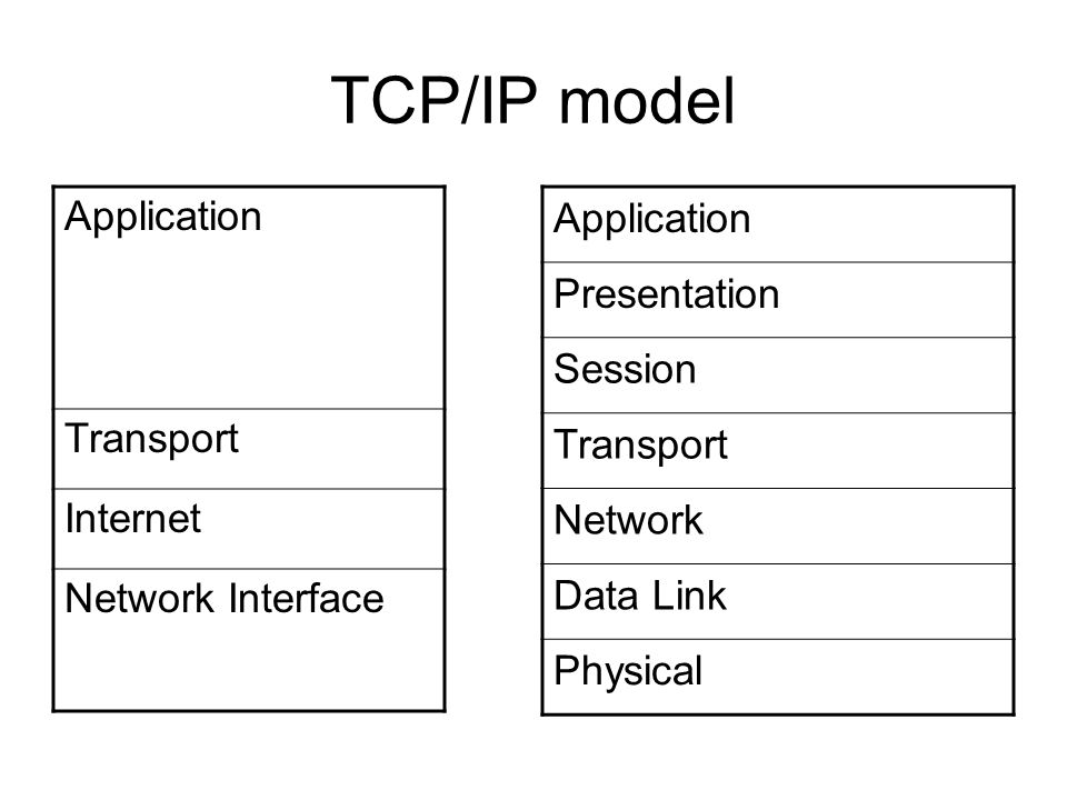 how to solve ppp link control protocol was terminated