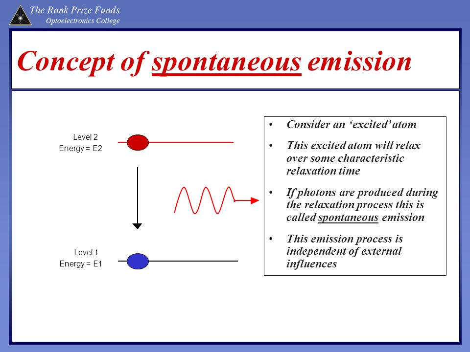 Concept of spontaneous emission