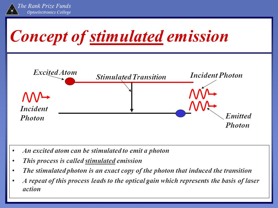 Concept of stimulated emission