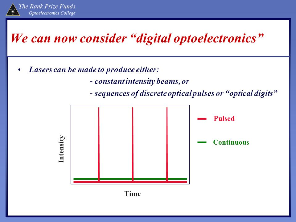 We can now consider digital optoelectronics