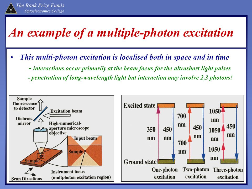 An example of a multiple-photon excitation