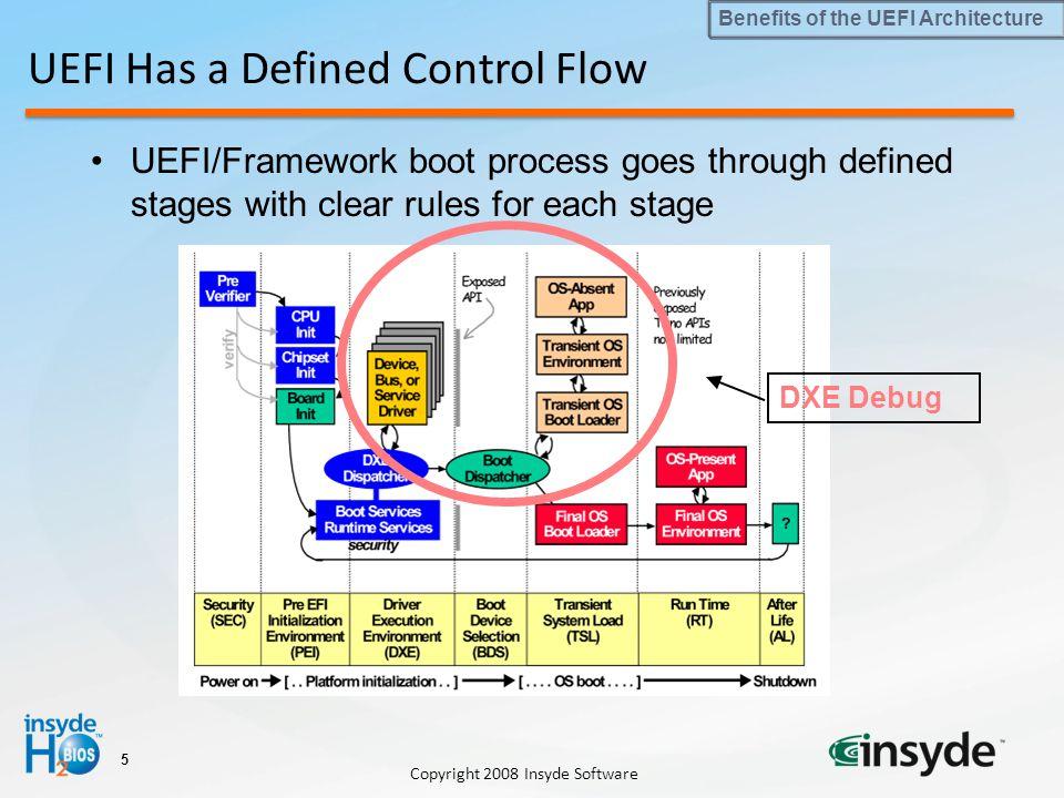 Joe Chen Sr  Manager, Insyde Software - ppt video online