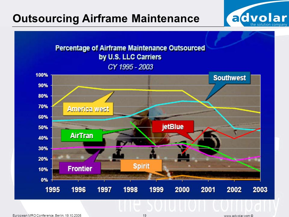 Outsourcing Airframe Maintenance