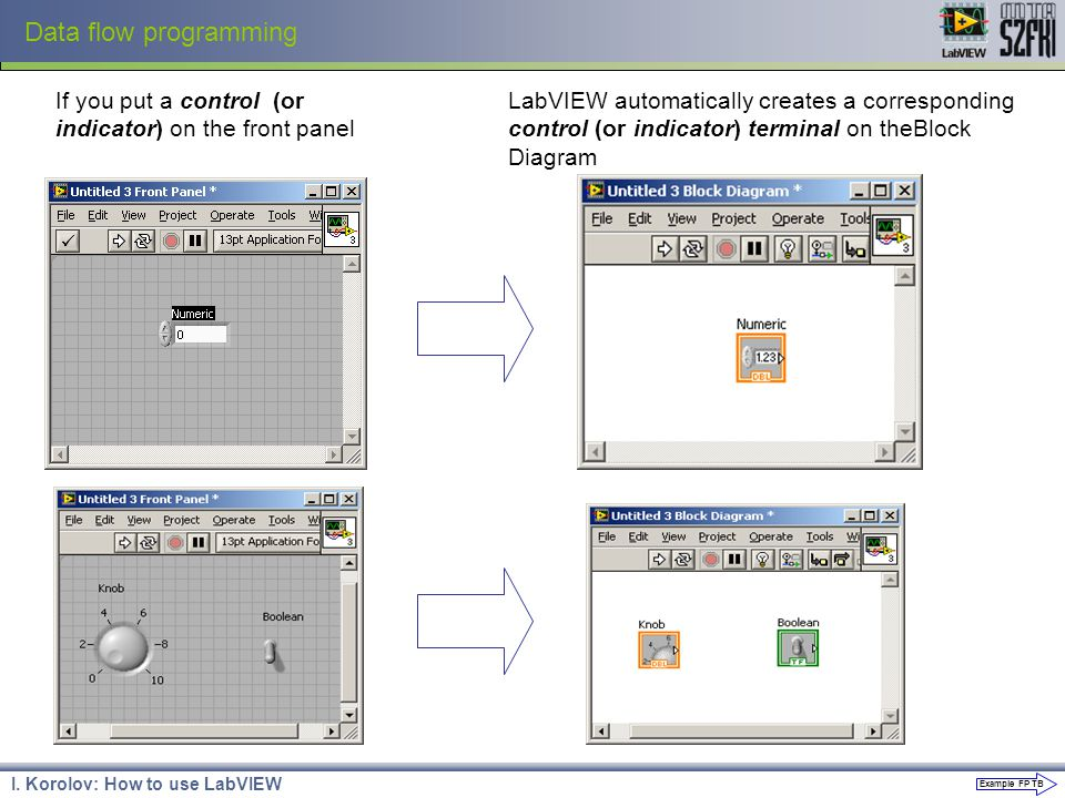 How To Use Labview Ihor Korolov February Ppt Video Online Download