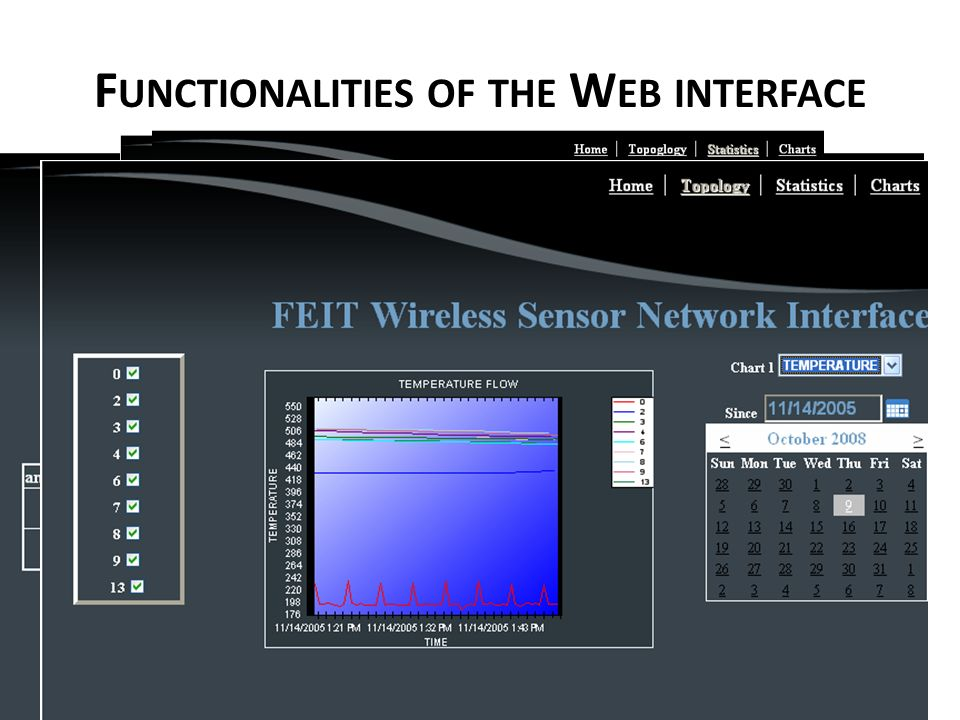 Introduction to Wireless Sensor Networks - ppt download