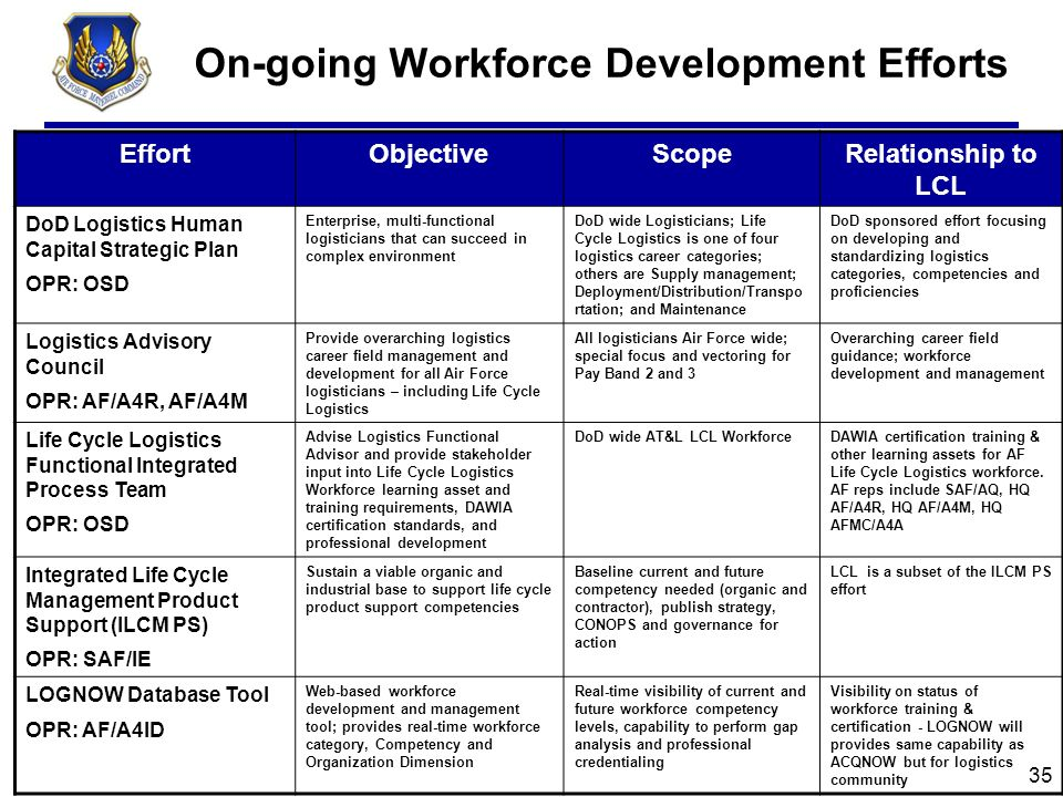 program development efforts include - 960×720