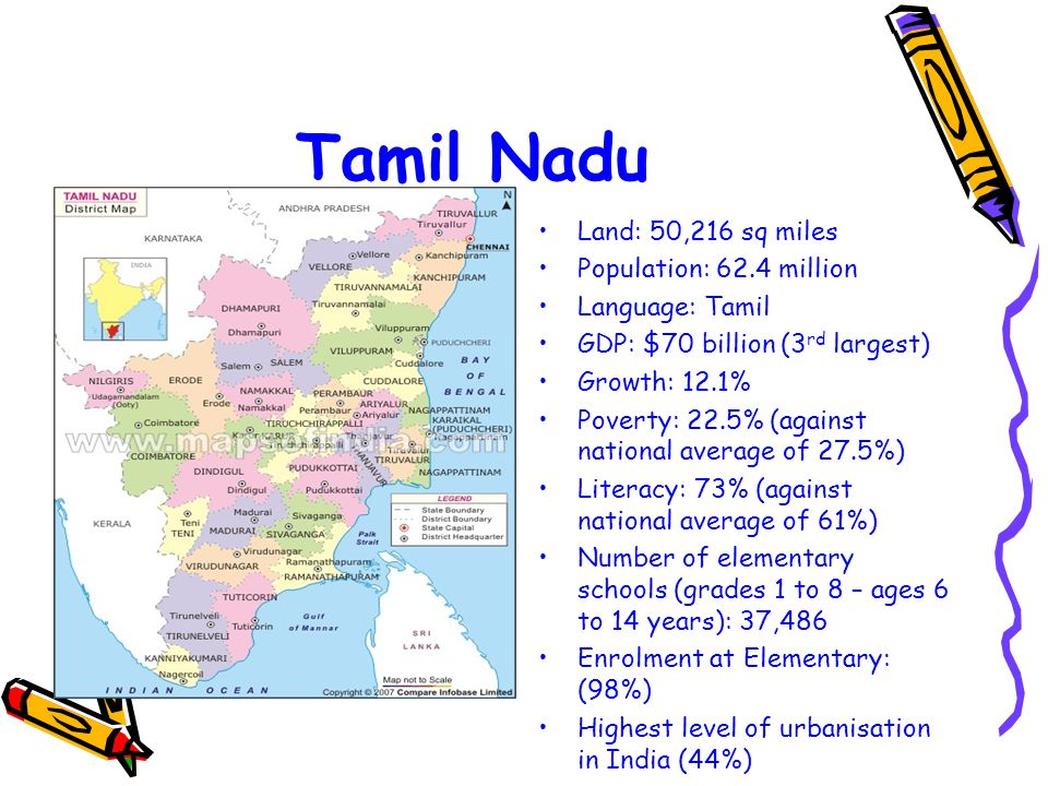 Tamil Nadu Land: 50,216 sq miles Population: 62.4 million