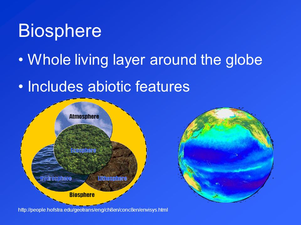 Biosphere Whole living layer around the globe