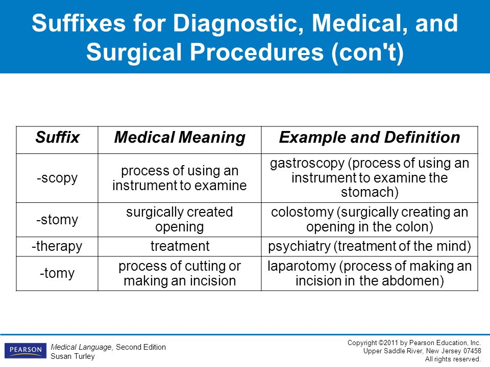 Suffixes for Diagnostic, Medical, and Surgical Procedures (con t)