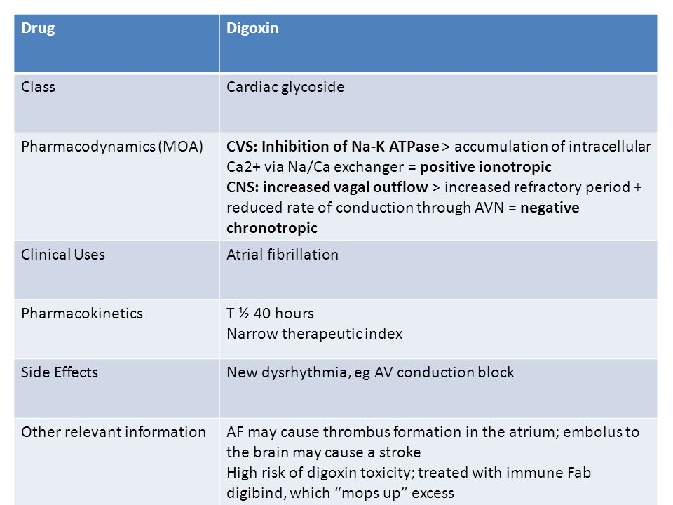 YEAR 2 PHARMACOLOGY & THERAPEUTICS ESSENTIAL DRUG LIST ...