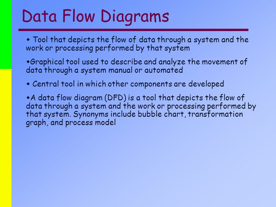 Information systems system analysis 421 class seven ppt video 11 data ccuart Images