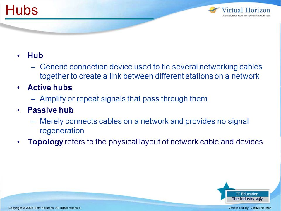 Network Devices ppt video online download