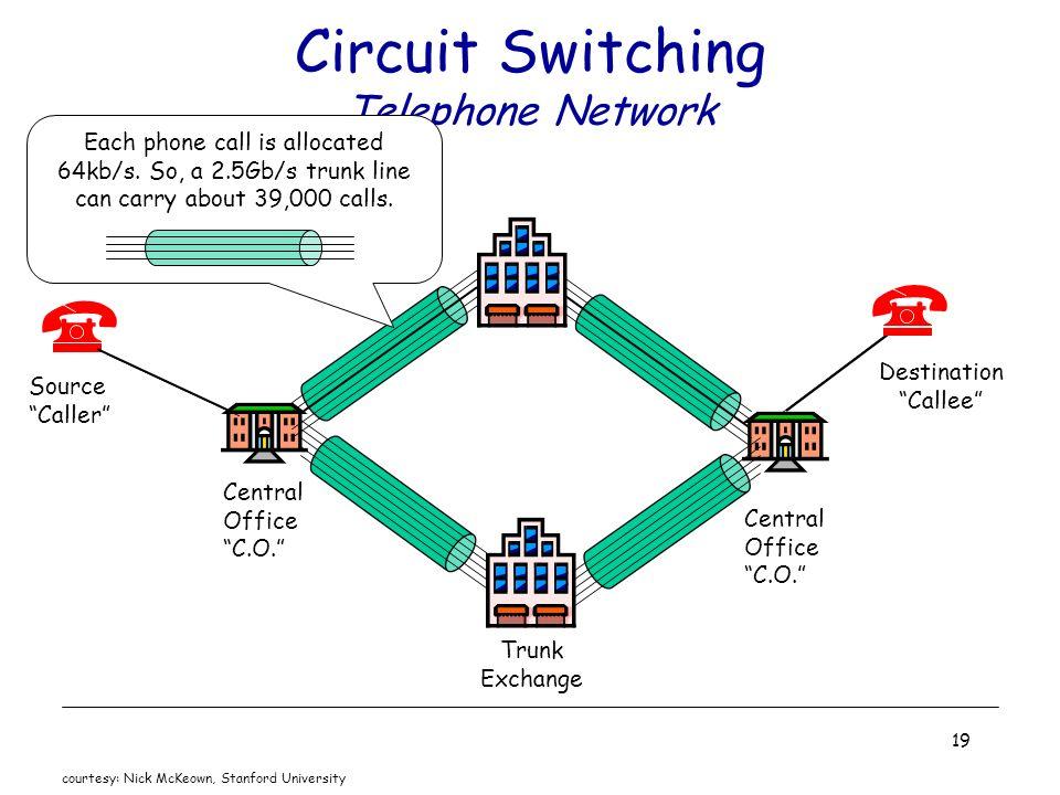 Strange Circuit Switching In A Telephone Network Basic Electronics Wiring Wiring Digital Resources Timewpwclawcorpcom