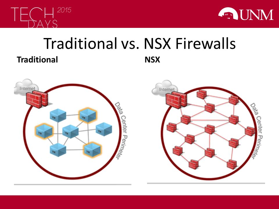 Traditional vs. NSX Firewalls