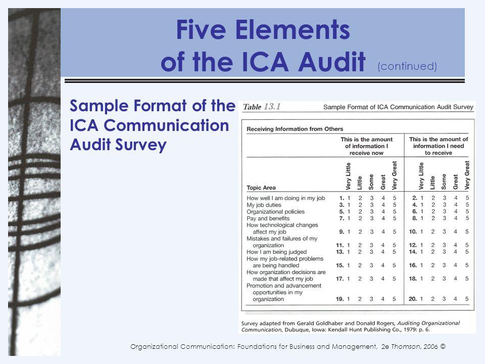 Communication audit.