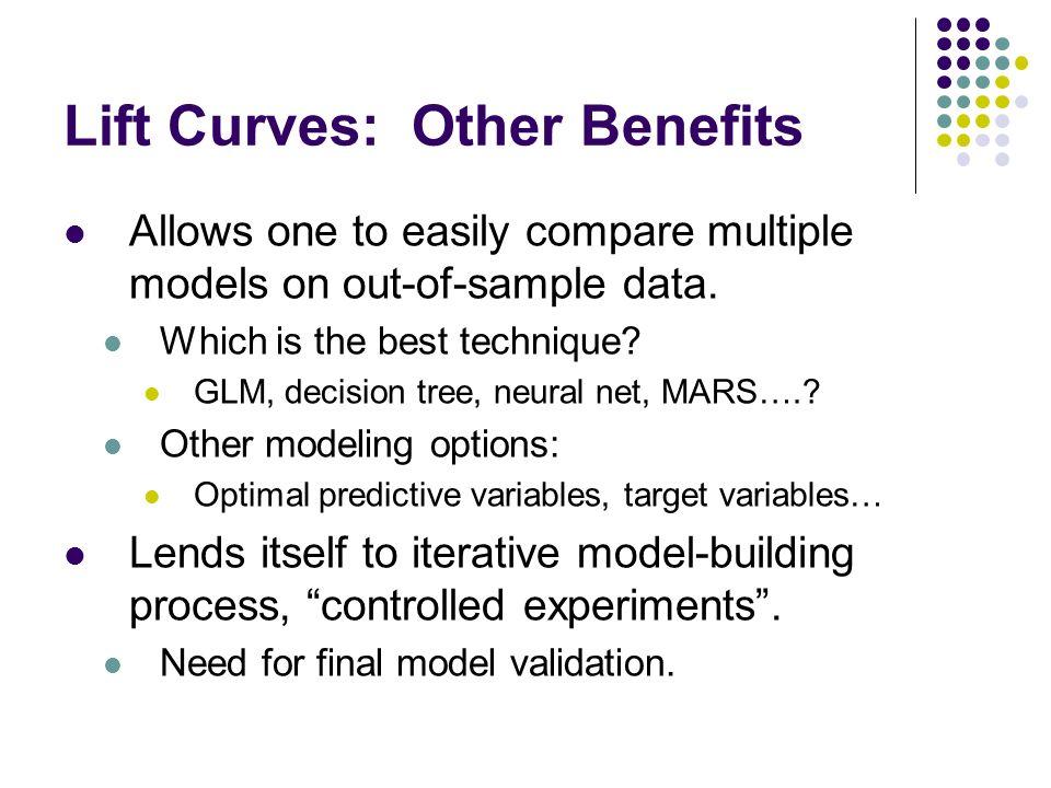 The Basics of Model Validation - ppt video online download