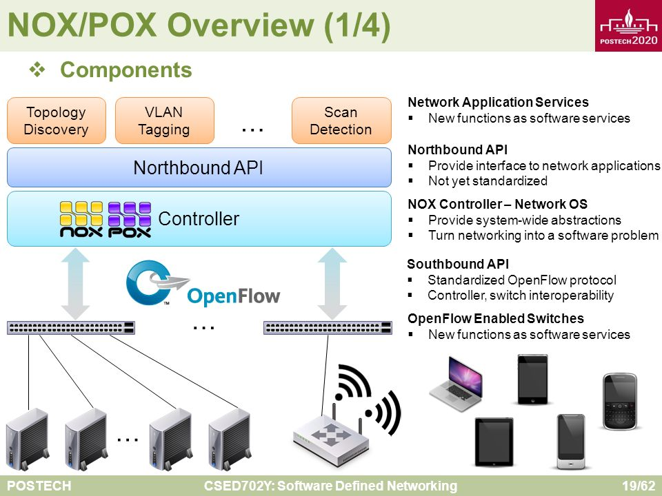 Software Defined Networking: OpenFlow Switches & Controllers - ppt