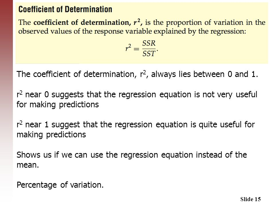 The coefficient of determination, r2, always lies between 0 and 1.