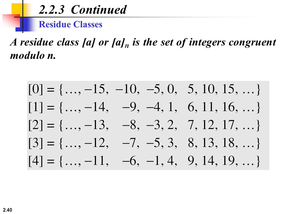 Mathematics of Cryptography Part I: Modular Arithmetic