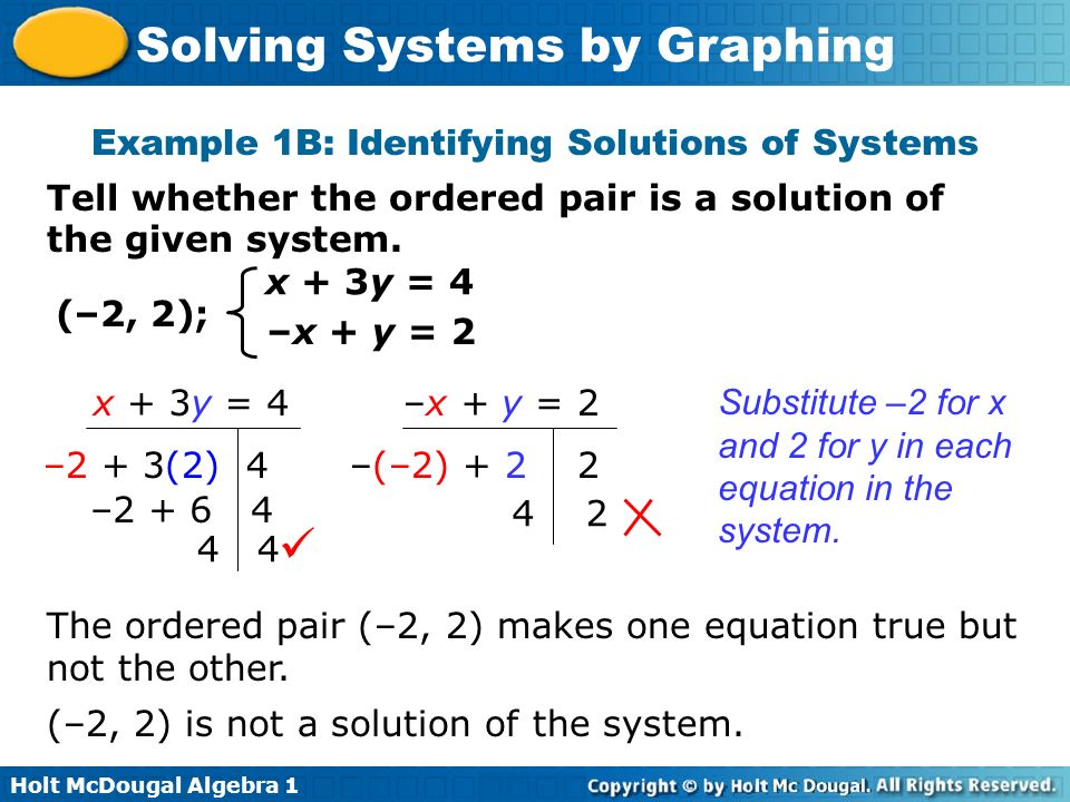 Example 1B: Identifying Solutions of Systems