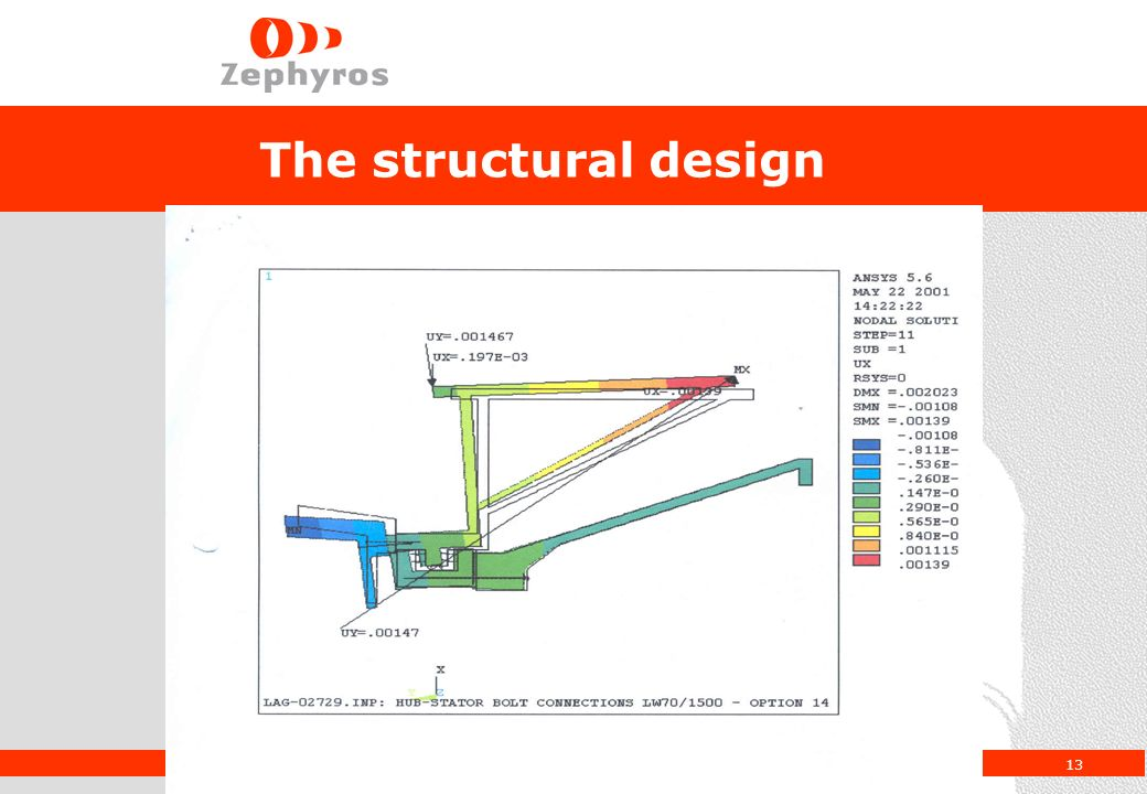 design of the z72 wind turbine with direct drive pm