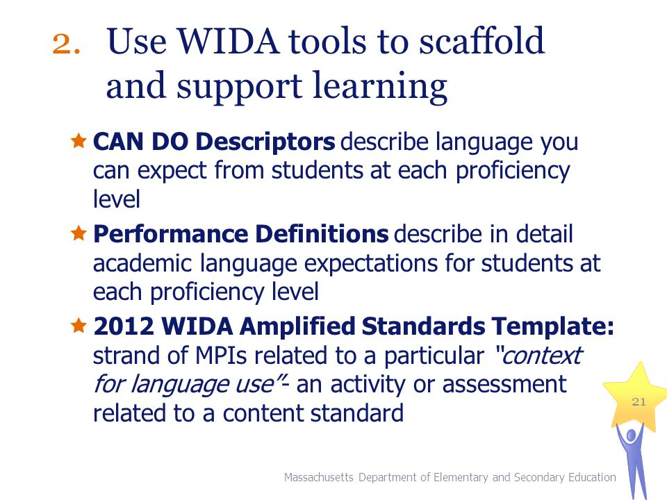 Integrating The Wida Eld Standards And The 2011 Math Frameworks