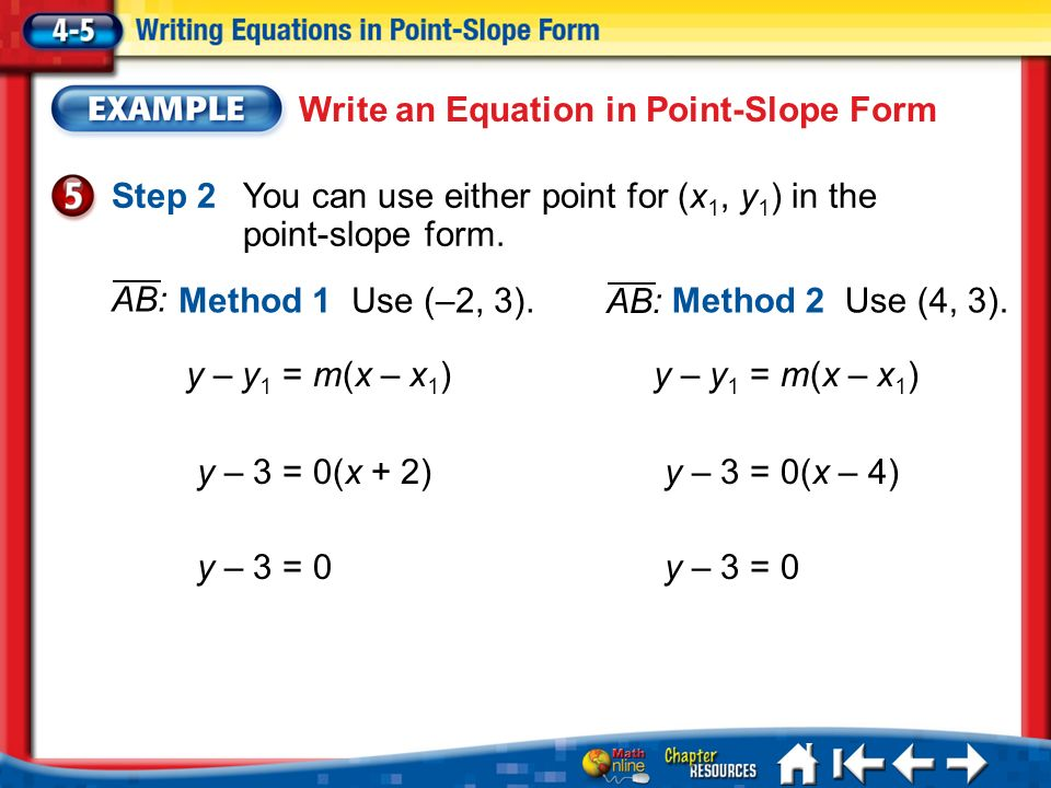 Write The Equation Of A Line In Point Slope Form Ppt Video Online