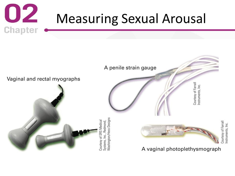 Sexual arousal devices