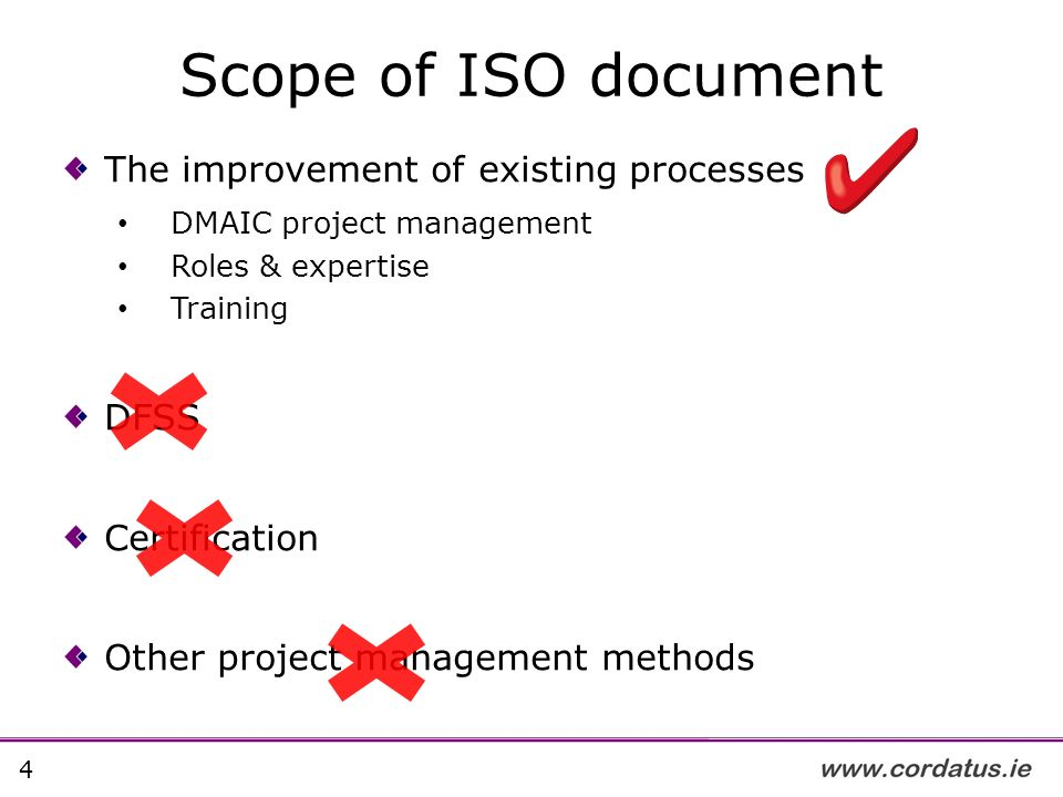 Iso 2011 An Introduction 4th October Ppt Video Online Download