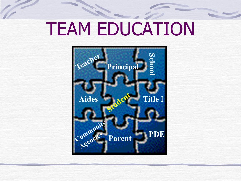 TEAM EDUCATION Teacher School Principal Aides Title I Student PDE
