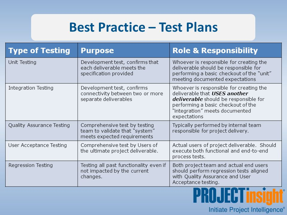 Advanced Creating Test Plans - ppt download