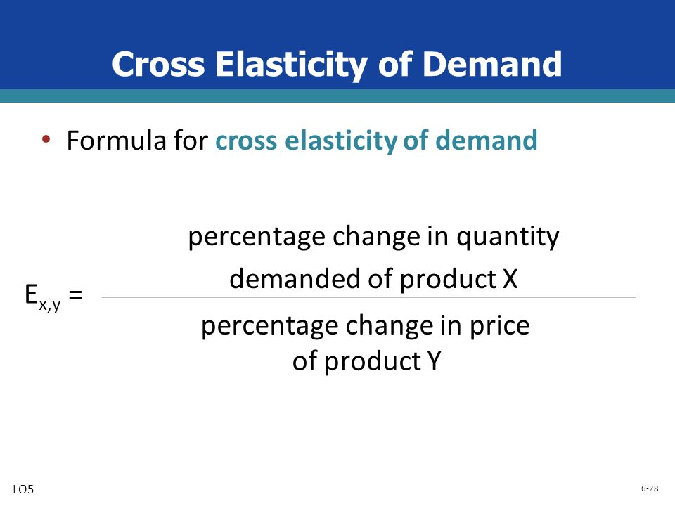 Chapter 6 Both The Elasticity Coefficient And The Total Revenue