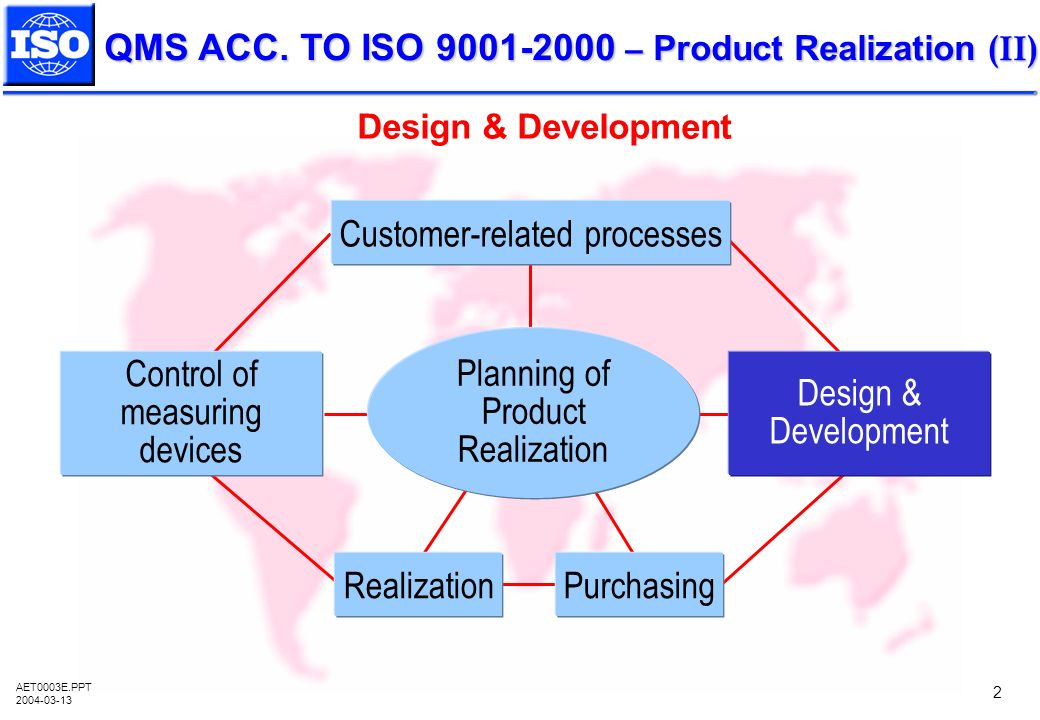 QUALITY MANAGEMENT SYSTEM ACCORDING TO ISO - ppt video onlin